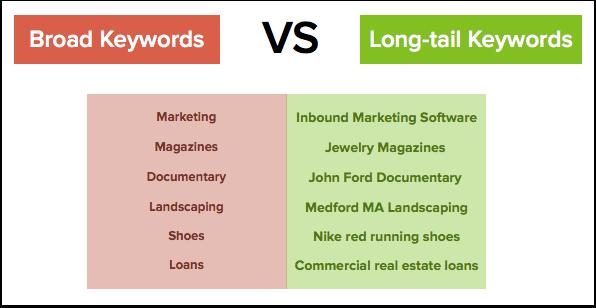 broad-lt-keywords-0