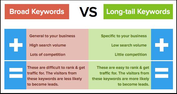broad-lt-keywords-1
